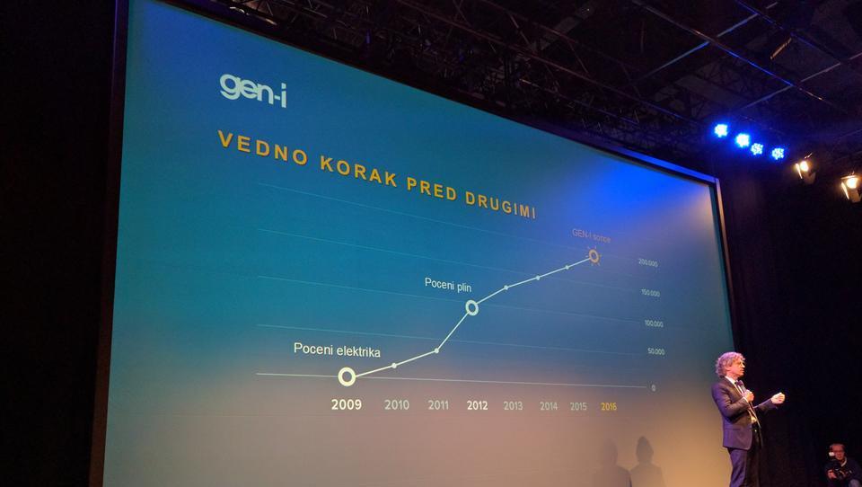 GEN-I napoveduje izdajo obveznic in komercialnih zapisov