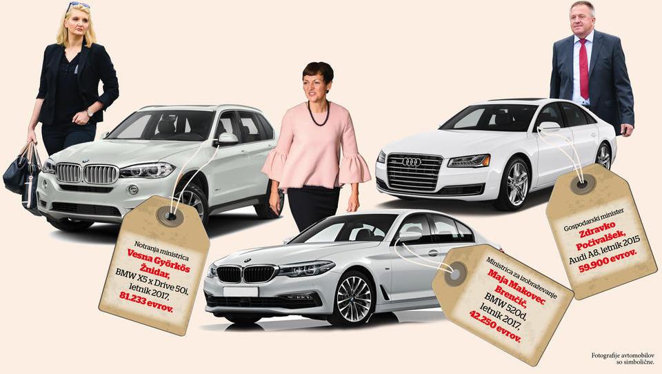 Kateri minister je lani dobil najdražji službeni avto?