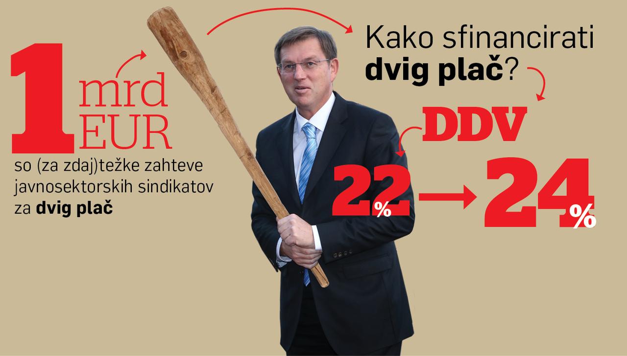 Cerarjeva gorjača: za višje plače izbrancem javnega sektorja DDV na 24 odstotkov za vse?!